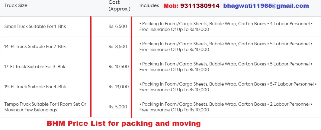 Bhagwati packers movers noida charges